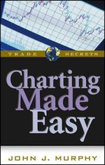 Charting Made Easy by John Murphy